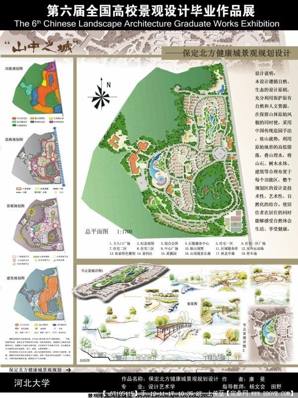 景观设计毕业设计排版