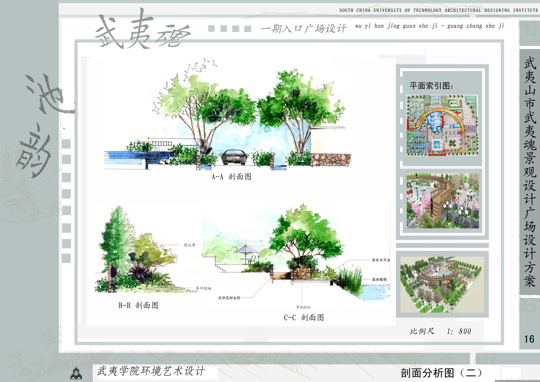 园林效果图 公园景观 广场设计